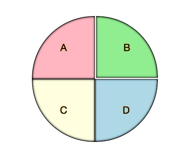 Sliced circle